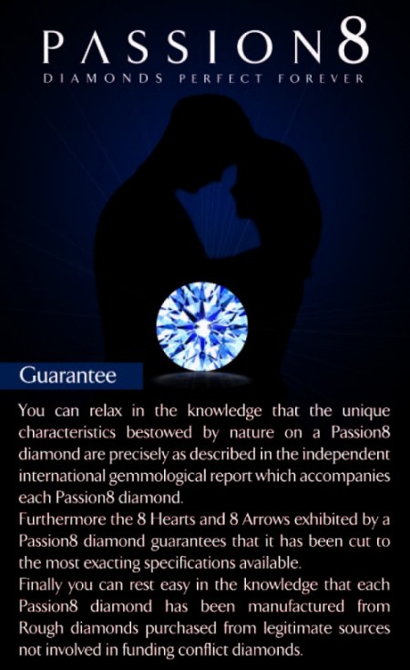 Passion8 Guarantee